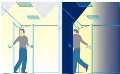 como economizar energia na escola